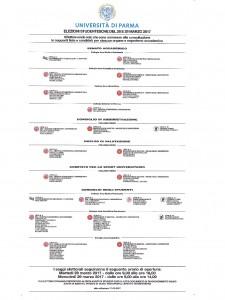 Organi centrali elezioni