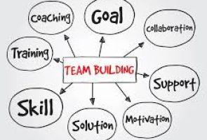 Teambuilding schema