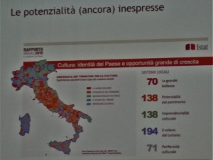 Le potenzialità ancora inespresse del patrimonio italiano