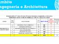 Ambito ingegneria e architettura